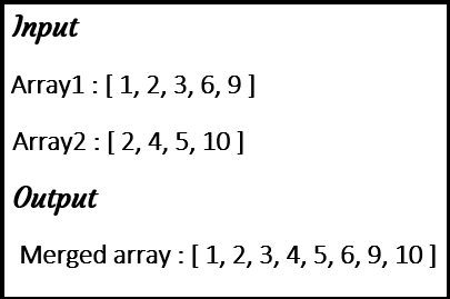 Merge two sorted array without duplicates