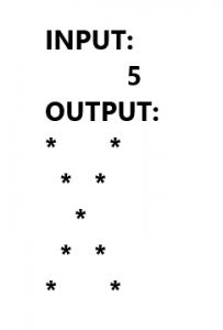 Program to print x-cross pattern using python - Wisdom Overflow