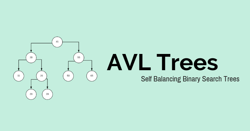 C Program to create AVL Tree | 4 types of rotation