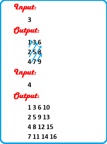 Number pattern program print in down up approach
